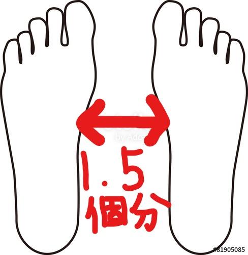 腰痛 歩き方