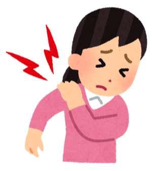 肩の痛み 原因